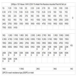 Image 4 - 2600pcs 130 ערכים 1/4W 0.25W 1% סרט מתכת נגדים מגוון חבילה ערכת סט הרבה הנגד ערכת סט הרבה