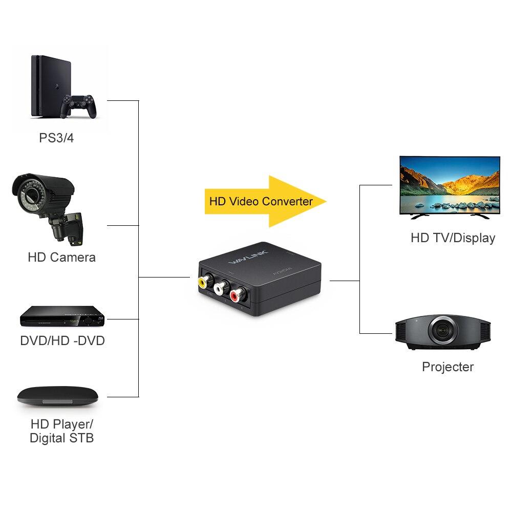 Wavlink Mini 3 RCA Μετατροπέας AV σε HDMI - Καλώδια και σύνδεσμοι υπολογιστών - Φωτογραφία 4