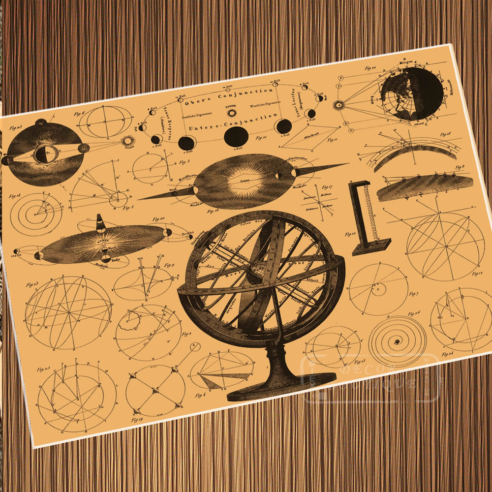 Vintage Astronomy Science Encyclopedias Illustration Retro Poster ...