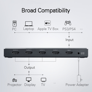 Image 5 - Ugreen HDMI 2,0 сплиттер UHD 4K/60 Гц HDR HDMI адаптер 1x 4/1x2 HDMI 1 вход 4 выхода конвертер для PS4/3 HDTV HDMI сплиттер