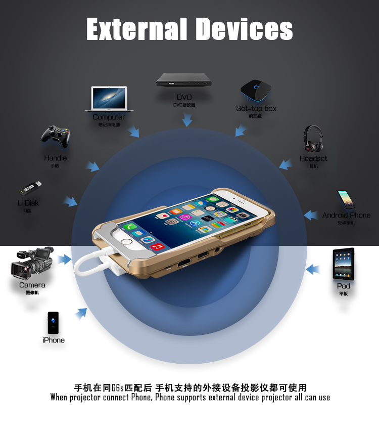 2019 Mini Portable Mini projecteur HD LED poche DLP téléphone Portable 1080P Home cinéma i Phone 7 7 8 Plus i Pad cadeau i60 IOS