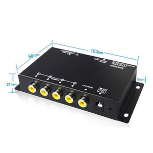Image 3 - Koorinwoo Panoramic System DVR Box 4 Channels Available for Car Rear view Camera Video Front Side Rear Camera Parking Assistance
