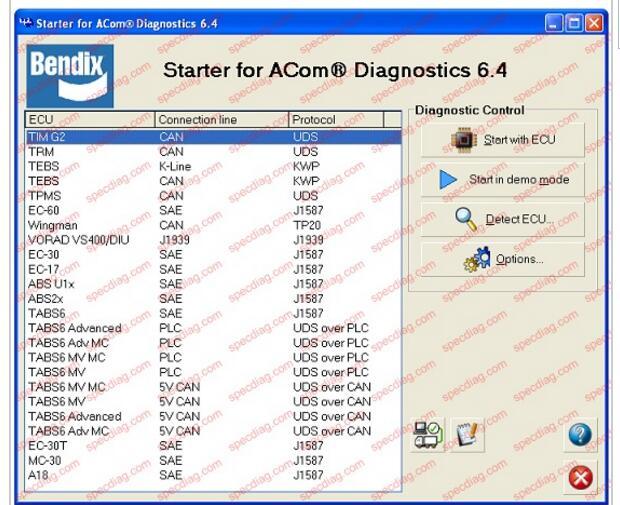 HEAVY DUTY ABS TRACTOR/TRAILER DIAGNOSTIC SOFTWARE KIT For  Bendix,Haldex,Meritor Wabco,Wabash