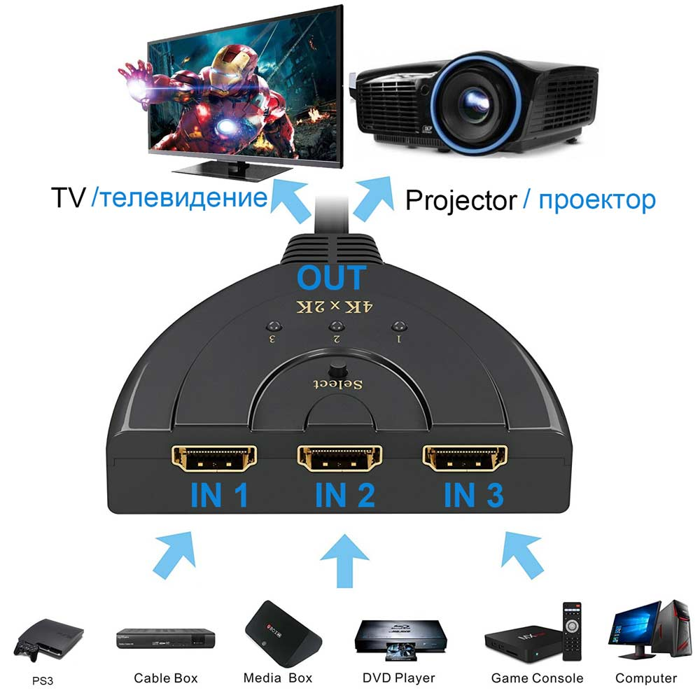 Ingelon 3 Port HDMI Splitter Switch Cable 3in1 hdmi adapter high quality Audio and Video 1080P 4K Switcher for HD DVD Xbox PS3 (2)