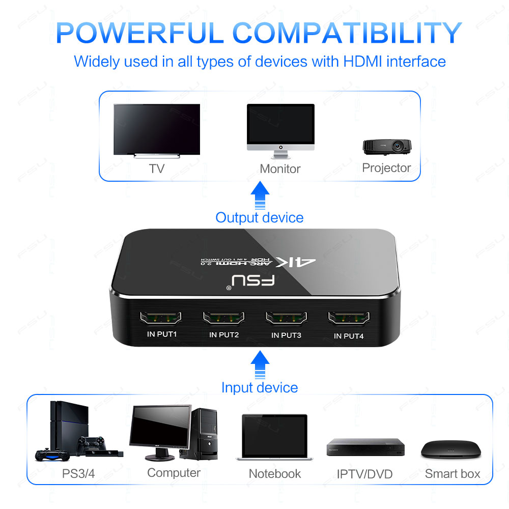 HTB15XQEbEuF3KVjSZK9q6zVtXXaU HDMI Switch 2.0 4K 60HZ HDR HDMI Splitter Switch 4 In 1 Out HDMI Switcher Audio Extractor ARC & IR Control For PS3 PS4 HDTV
