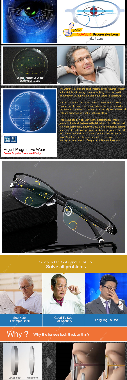 167 Transition Progressive Lens  (4)