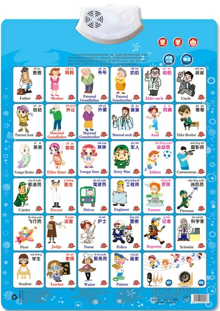 Job Figure Name Appellation Learning read card book Baby sound wall chart Early educational Enlightenment Electronic toy for kid