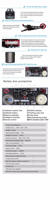 cablecam system