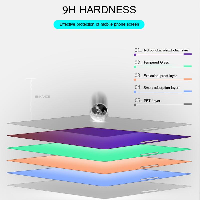 9H hardness