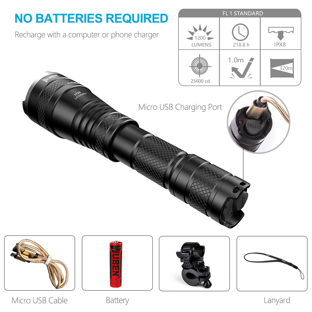 Friendly Yunmai Powerful Led Flashlight Portable Black Light Waterproof New Q5+cob Penlight Lampe Torch Lantern Zoom Work Camping Lamp Modern Techniques Led Flashlights Lights & Lighting