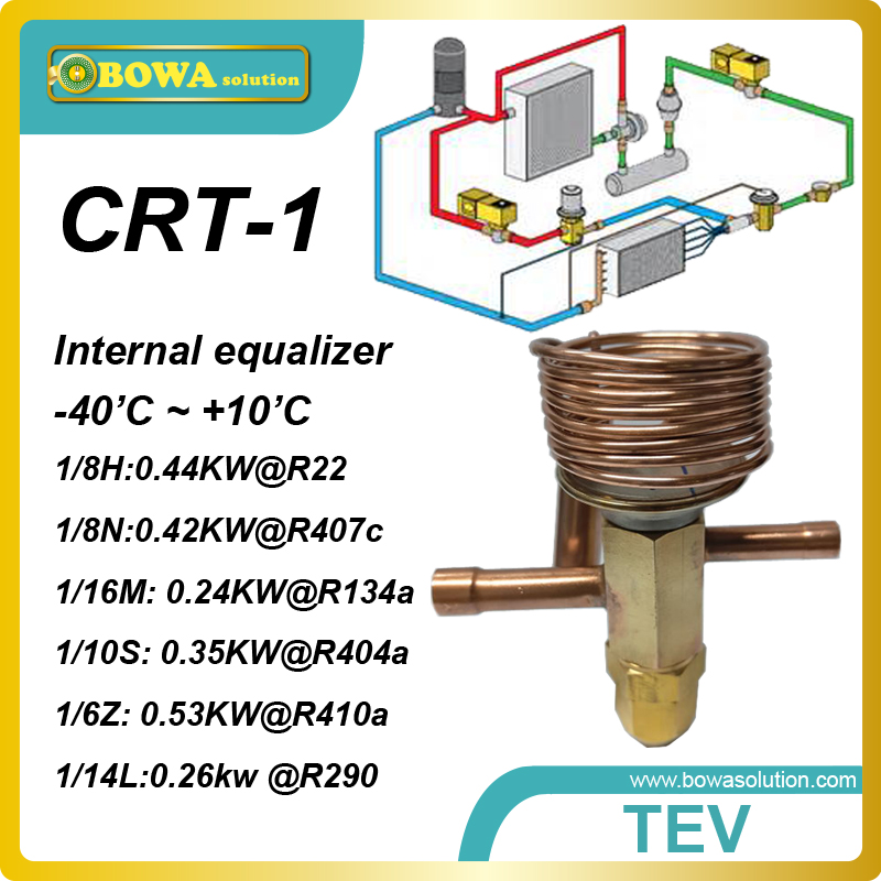 CRT1-1 0.53KW (R410A) cooling capacity internal equilizer and solder connection TEV for water chiller equipments 26rt cooling capacity thermostatic expansion valve is suitable for water chiller or heat pump equipments r410a txv avaliable