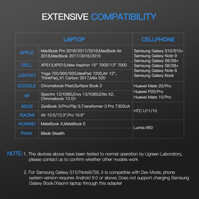 HDMI Type C USB-C 5 Ports Converter