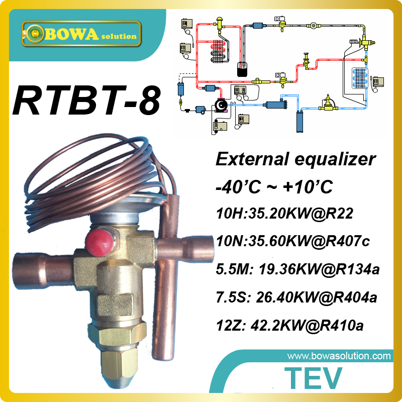12RT (R410a) cooling capacity expansion valve(TEV, TVX, TX valves) with ODF connection is used in cold and warm air conditioner rtb 9 50 6kw r410a bi flow tev is installed in heat pump air conditioner reduce tev and check valve to reduce leakage risks
