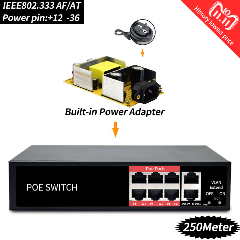 48V 96W Network POE switch Ethernet with 6 RJ45 Network Ports IEEE 802.3 af/at Suitable for CCTV camera system/Wireless AP yiispo 48v network poe switch ethernet with 4 816 10 100mbps ports ieee 802 3 af at suitable for ip camera wireless ap eu plug