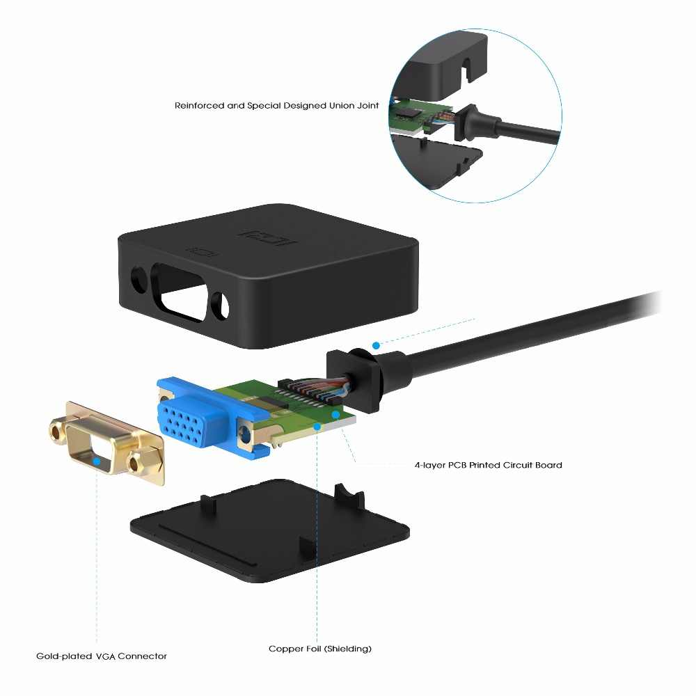 iczi usb 3 0 to vga video display external cable adapter 1080p 60hz male to female for  [ 1000 x 1000 Pixel ]