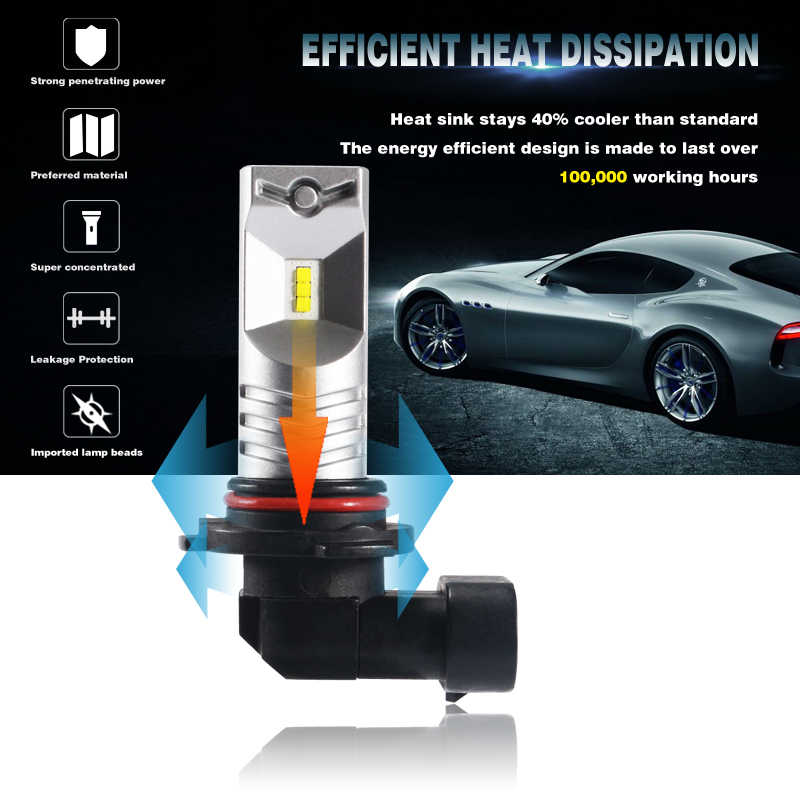 gzkafolee 2pcs hb3 hb4 9005 9006 h10 9145 9140 Car Headlight Bulbs LED Car Fog lamp White 6500K 3600LM CSP Y19