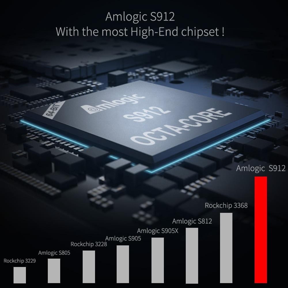 100% Original MECOOL M8S PRO DDR4 Android 7.1 Octa Core TV Box 100% Original MECOOL M8S PRO DDR4 Android 7.1 Octa Core TV Box HTB15aZFRpXXXXa5XpXXq6xXFXXXR