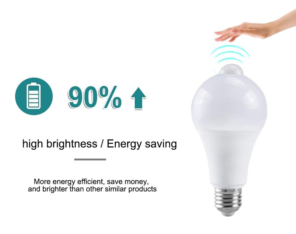 Smart PIR Motion Sensor LED Lamp Light (9)