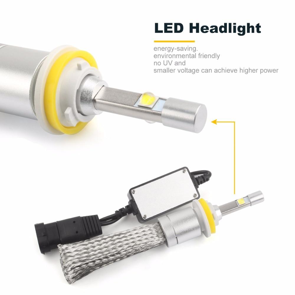 Hot R3 Car Styling Cars Headlight LED H4 H1 H7 H8 H9 H11 9005 9006 880 881 80W 9600LM 6000K Led Headlamp Kit DRL Fog Lamp Bulbs
