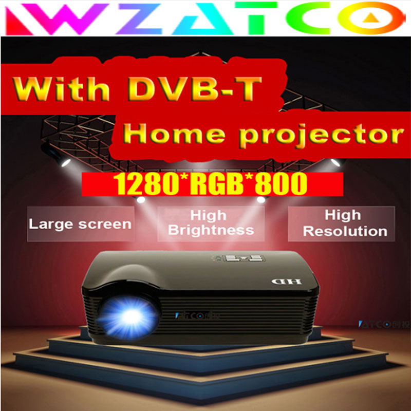 hulk duology dual audio 720p projector