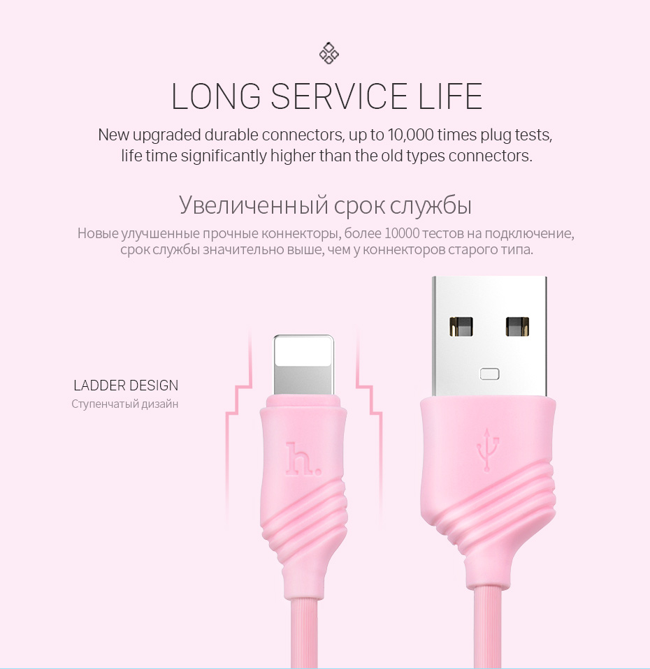 HOCO 2.4A Fast Charging USB Cable For Apple-Plug Charger For Apple iPhone iPad Data Cord for Mobile Phone Data Line Sync Wire 6