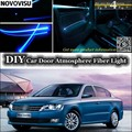 Нововису для Volkswagen VW Lavida внутренний окружающий свет атмосферный волоконно-оптический ленточный свет внутри Дверная панель Настройка освещ...