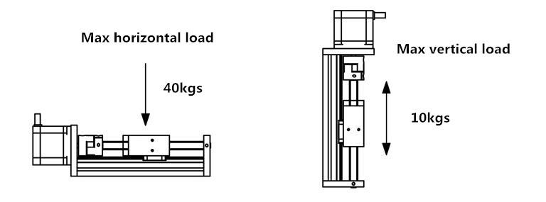 150mm Stroke Ball Screw Linear Motion Guide Cnc Actuator Slide Rail