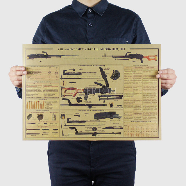 About  Famous Weapon Design /GUN fighter/kraft paper/bar poster/Retro Poster/decorative Painting 51x35.5cm Wall Sticker