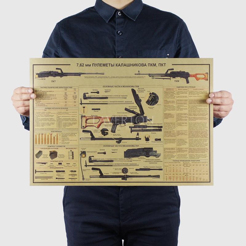 Kalashnikov Rifle/ Famous Weapon Design /GUN /kraft Paper/bar Poster/Retro Poster/decorative Painting 51x35.5cm Free Shipping