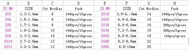 20c5194b28 Aliexpress.com : Buy 1440PCS SS3 Nail Crystal Non HotFix Snow Opal  Rhinestone wallpaper flatback DIY Rhinestones from Reliable diy rhinestone  ...