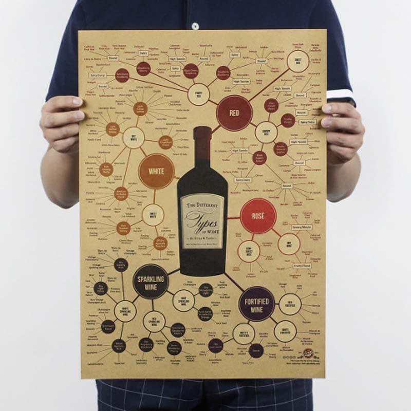 Фильм ретро постер винтажный аниме автомобиль плакаты и принты кофе кухня гостиная декоративная живопись крафт-бумага наклейки на стену - Цвет: 22