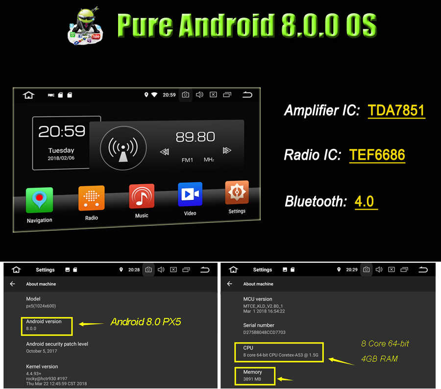 1024*600 TDA7851 アンドロイド 8.0 4 ギガバイトの RAM 32 3G カー DVD プレーヤー Wifi 4 グラム Bluetooth RDS ラジオ GPS Glonass マップアウディ A3 2003-2013 S3 RS3