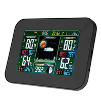 Wireless Weather Station With Forecast Temperature Measurement & Analysis Instruments