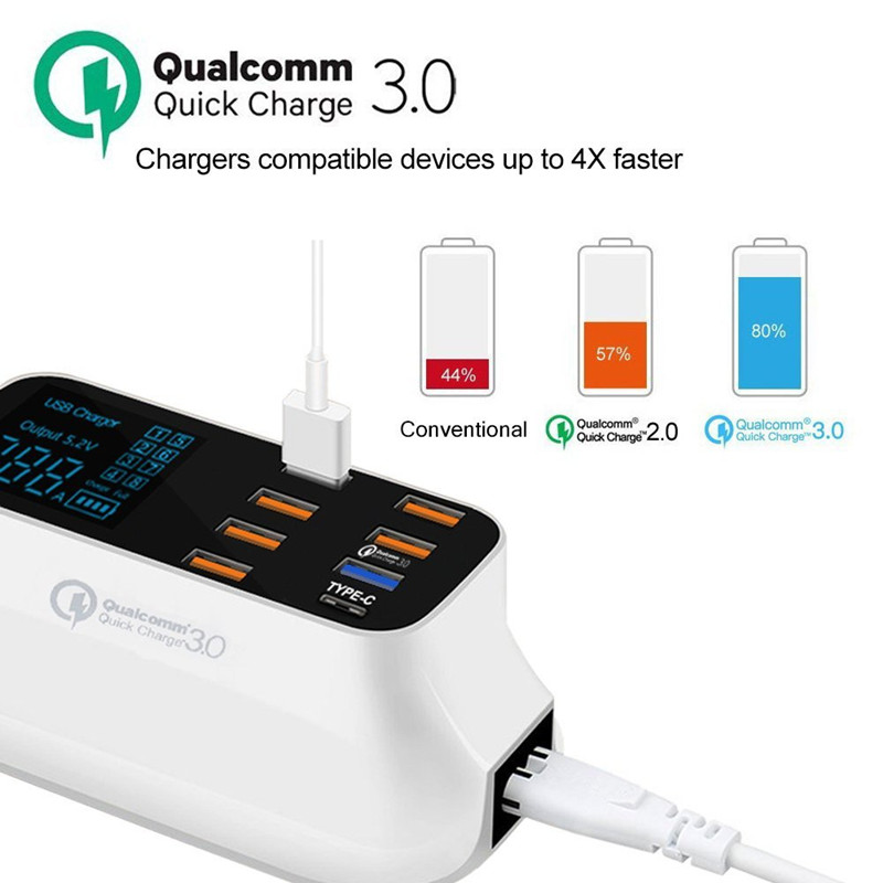 USB Quick Charge 3.0 Smart Type C Charger Station Led Display Fast Charging Phone Tablet USB Charger For iPhone Redmi Adapter