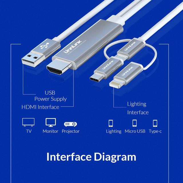 Cable USB Unnlink a HDMI con espejo MHL para iPhone, iPad, teléfono Android, proyector LED de TV, Micro USB tipo C a HDMI