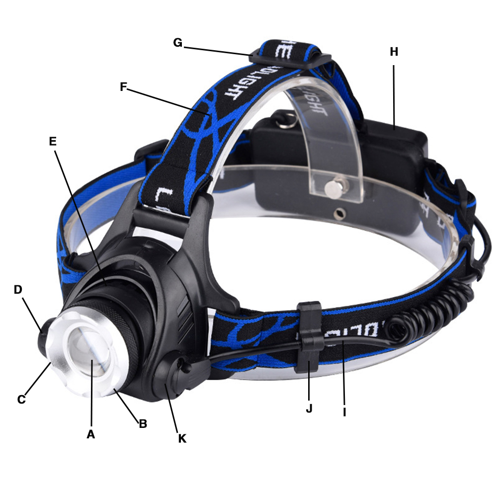 LHL-2 T6 / L2 LED Zoomable Headlight up to 3800 lumens