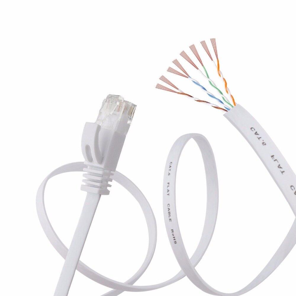 Erfreut Ethernet Kabel Draht Bilder - Schaltplan Serie Circuit ...