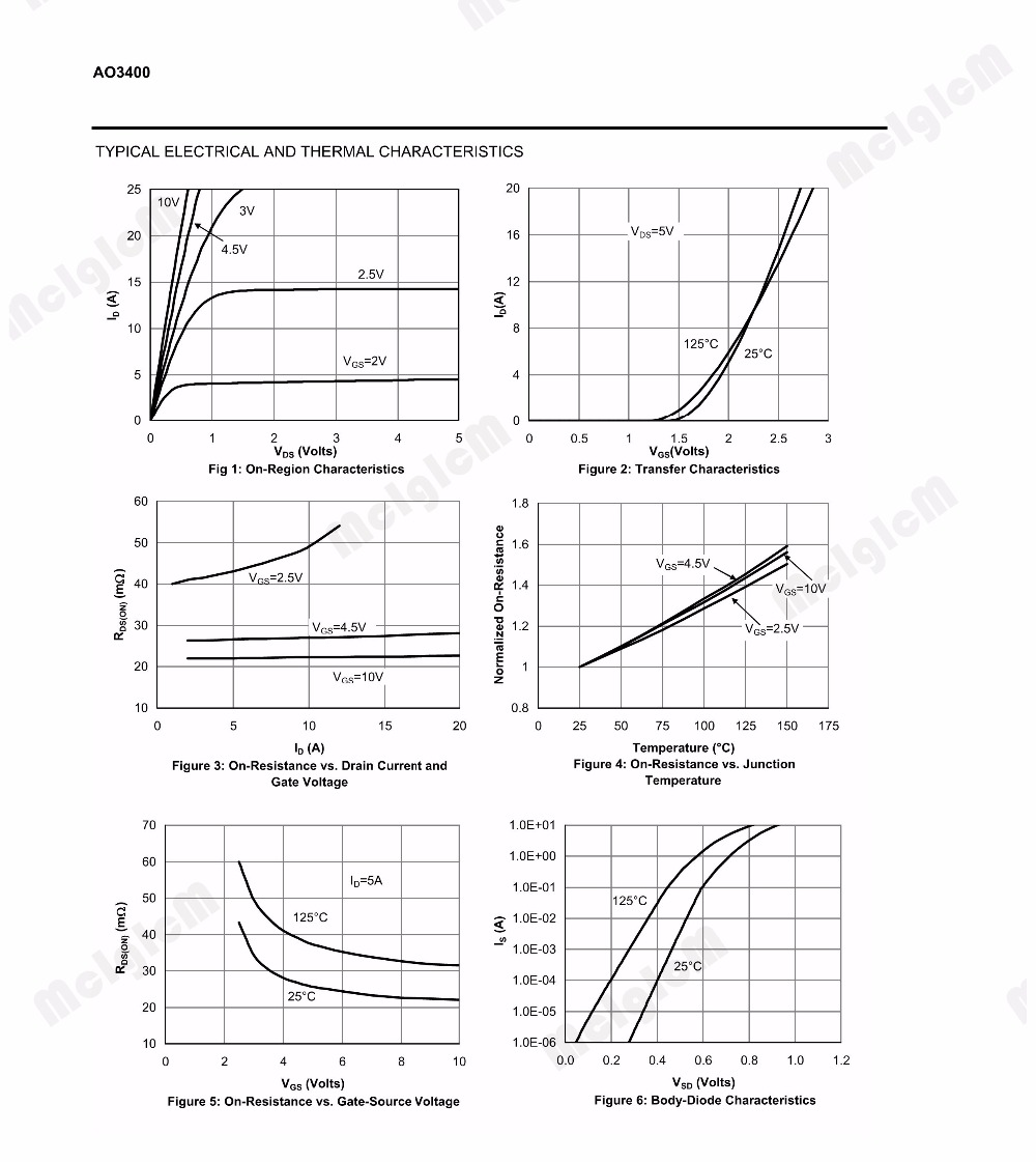 MCIGICM AO3400A 100 шт. n-канал 30 в 5.7A(Ta) 1,4 Вт(Ta) SMD mosfet транзистор SOT-23 поверхностного монтажа SOT-23-3L AO3400