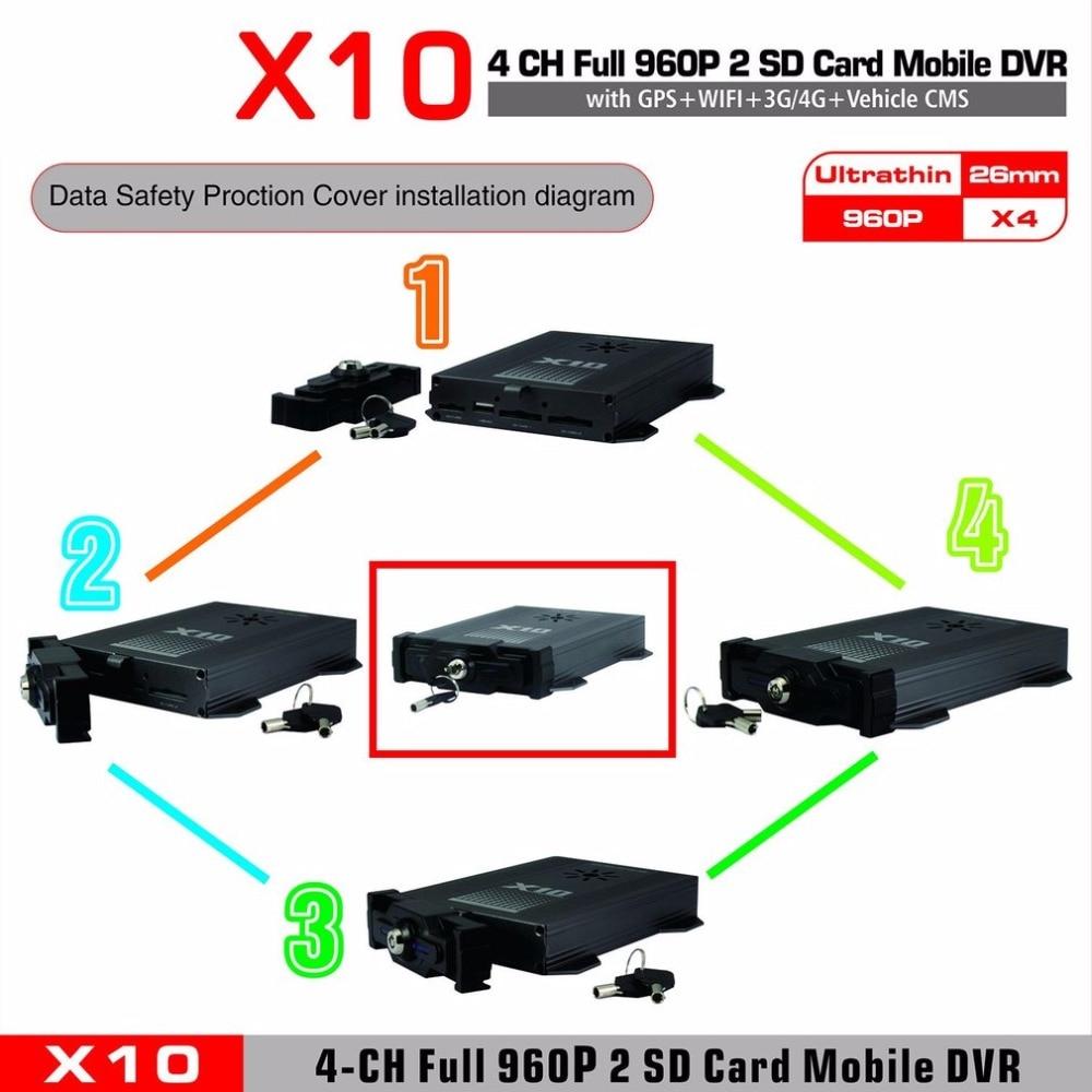 LESHP X10S 3G 4G For Android For iOS Live H.264 AHD 960P CMS Surveillance Mobile DVR 4 Channels Mobile DVR For Vehicles cms
