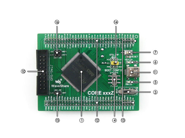 STM32 Board Core103Z STM32F103ZET6 STM32F103 STM32 ARM Cortex-M3 STM32 Development Core Board JTAG/SWD debug interface full IOs