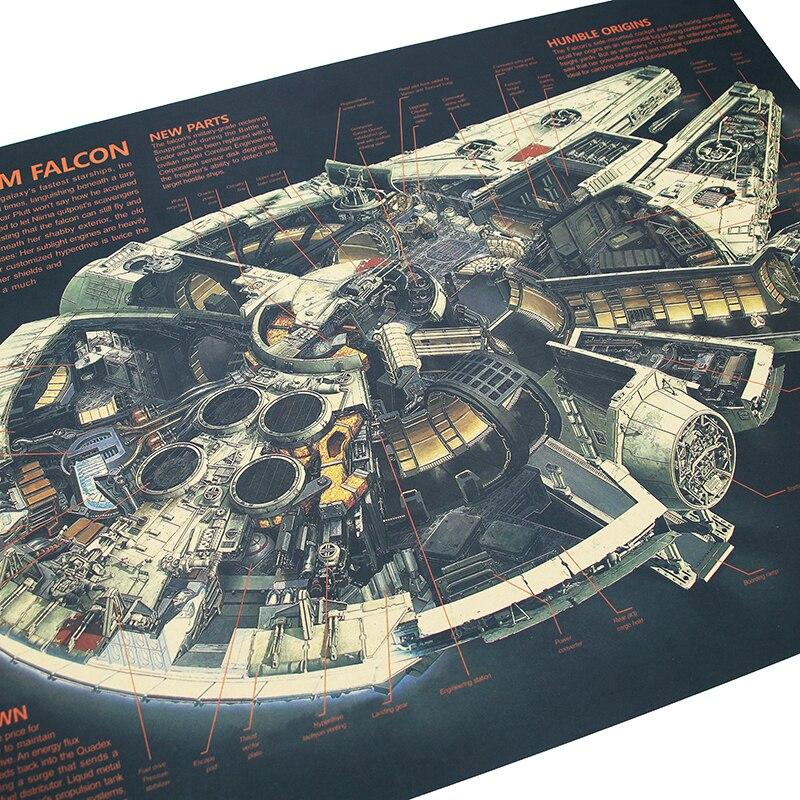 DLKKLB Звездные войны винтажный киноплакат классический космический корабль Сокол Миллениум крафт-бумага винтажная декоративная живопись Наклейка на стену