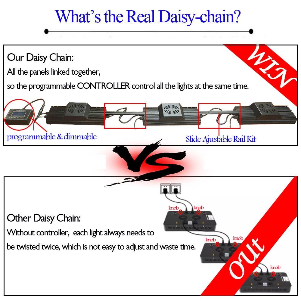 -daisy chain