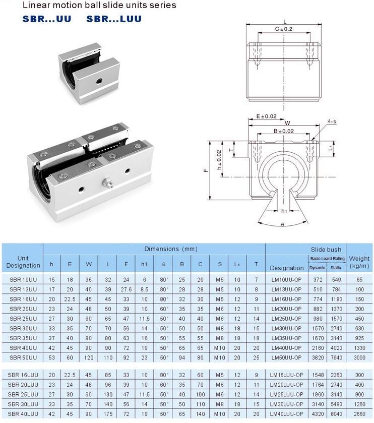 8 шт. 20 мм SBR20UU маршрутизатор движения подшипника Solide блок XYZ CNC SBR Series