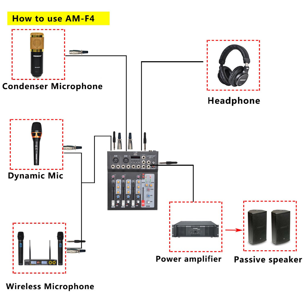 Lomoeho Am F4 2 Mono 1 Stereo 4 Channels Bluetooth Usb 48v Phantom Dj Amplifier Wiring Diagram Multiple Professional Audio Mixer In Stage From Consumer Electronics On