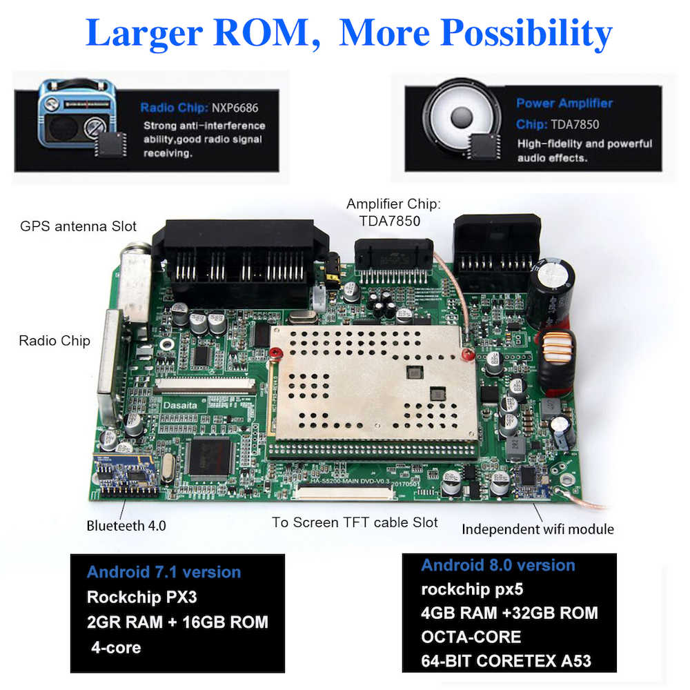 Car Audio GPS for VW Passat B6 B7 2010 2011 2013 2014 2015 Android 8 0  Radio for CC B6 B7 10 2