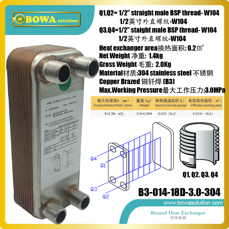 15KW (Water to Water) compact size and high efficiency PHE is great choice for heating, cooling, heat recovery and water boilers-in Gas Water Heater Parts from Home Appliances    1