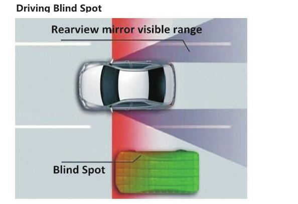 blind spot detector car parking system +obd2 hud head up display 5.5 inch Projection screen+2 blind sensor+ 4 rear sensor car s05 4 lcd hud head up display system w speedometer obd ii cable for car black
