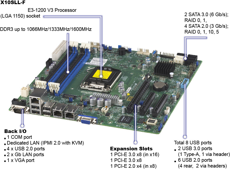 OEM X10SLL-F Single E3 1150 Pin C222 Chipset, The Server Board Supports 1200v3 / V4 IPMI