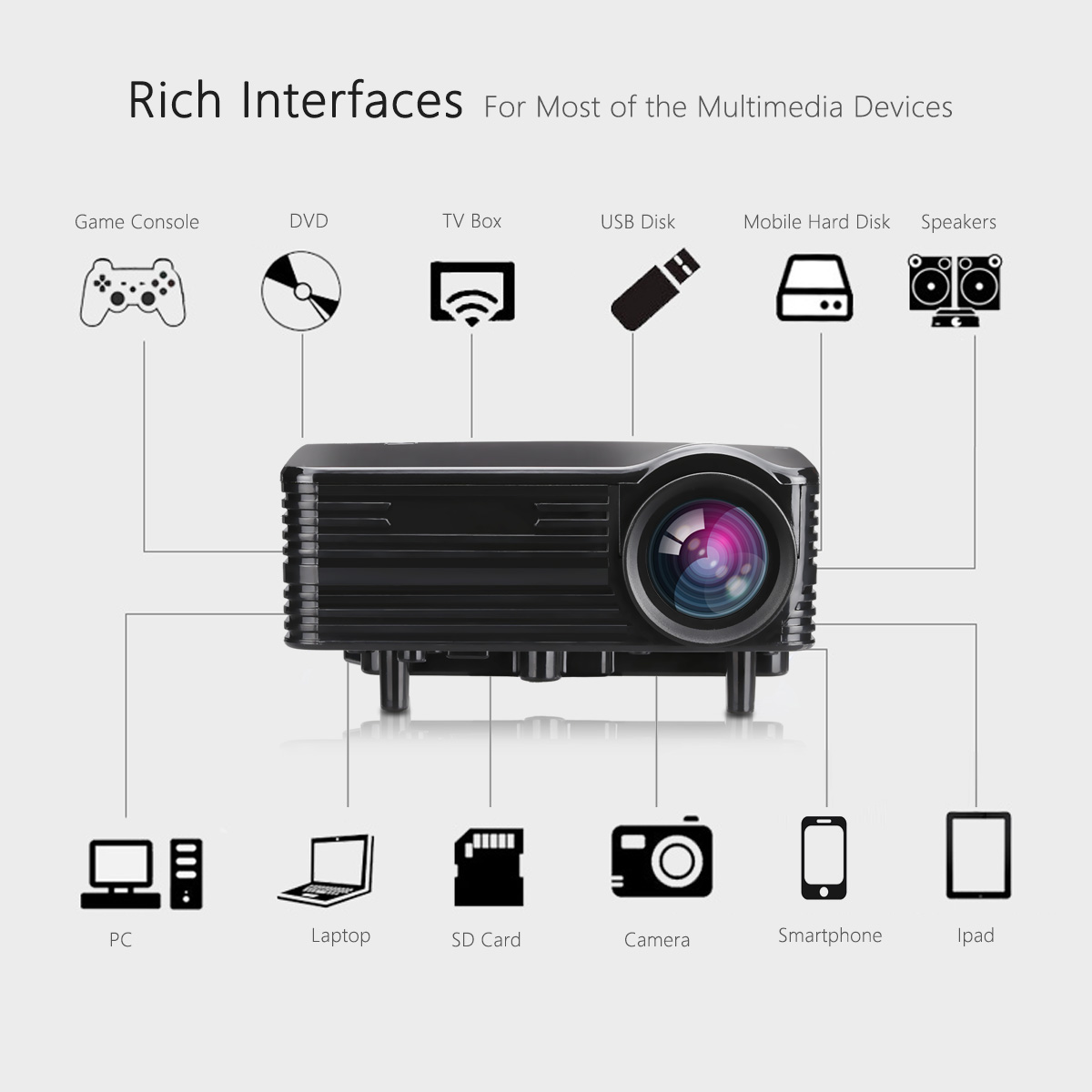 Excelvan LED-1018 Mini Portable LCD Projector 1080P For Movie Home Cinema