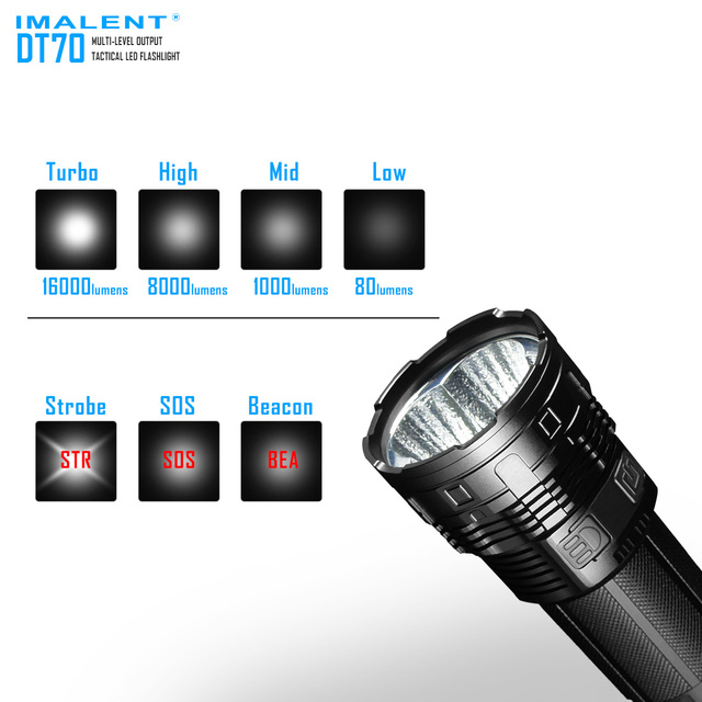 IMALENT DT70 Flashlight High Power Led Outdoor Lighting Self Defense Floodlight Torch Camping Hunting Tactical Long Distance